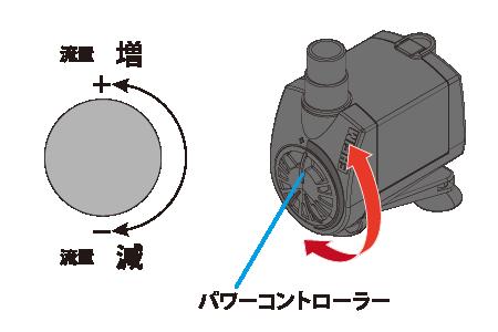 コンパクトオン流量調整可能